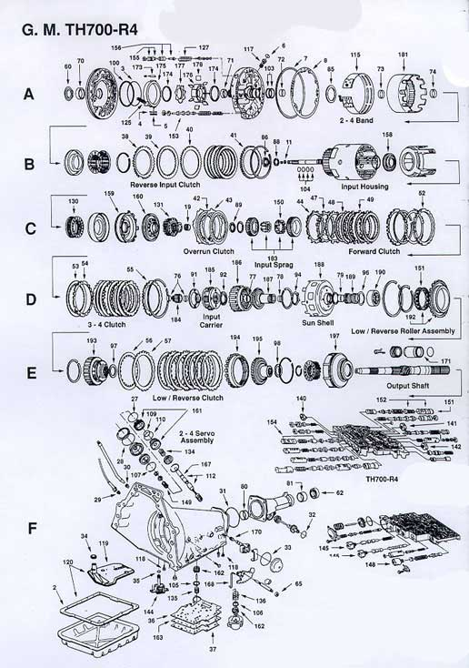 Chevy Turbo 400 Transmission Wiring Diagram on 1979 gmc truck wiring diagram