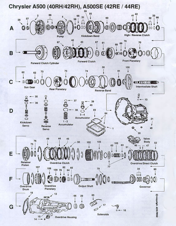 Automatic Transmission A500 and A500SE Illustrated Parts