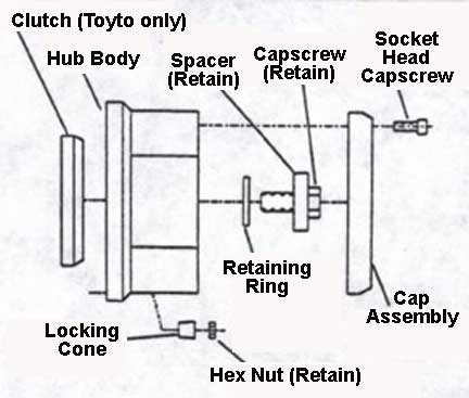 Manual Warn Hubs Installation Instructions Drivetrain. Autohubinstrlarge Drive Flange Manual Hubs. GM. GM 10 Bolt Locking Hub Diagram At Scoala.co