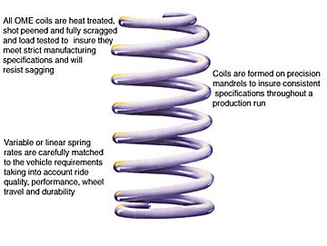 coilspring_large.jpg