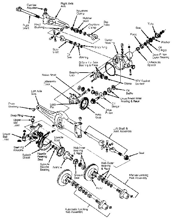 1995 Ford F150 4x4 Front Wheel Bearings Diagram besides Viewtopic also 2012 Gmc Acadia Fuse Box Location further 2003 Ford F 150 Front Suspension Parts Diagram likewise 2008 Ford F 250 Rear Wheel Bearing. on 2001 ford f 150 4x4 front axle diagram html