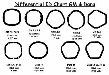 gmdanadiffgaskets_large.jpg