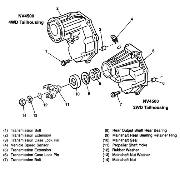 Nv4500 Internal Parts Diagram as well 796wr Ford F 150 2wd A2004f 150 5 4l Need Vacuum Hose additionally P 0900c1528004b253 in addition 1999 Chevy Blazer Front Suspension Diagram also Early V8 Gas Engine Back End Fuel Delivery. on jeep axle vacuum diagram 1988