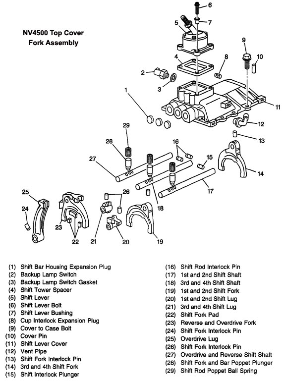 nv4500 transmission illustrated parts drawings get correct