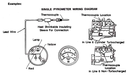 pyrometer wiring diagram  wiring rectifier  wiring voltage