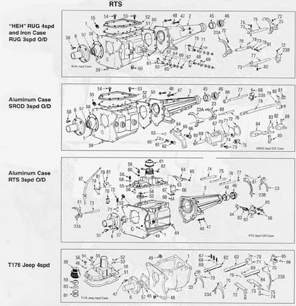 Chevy 350 V8 Engine Diagrams also Ford Racing Boss 302 Engine also Ford Cosworth Engines For Sale also Ford Pushrod 8595 moreover 2 0 Zetec Crate Engine. on ford racing crate engines 4 cylinder