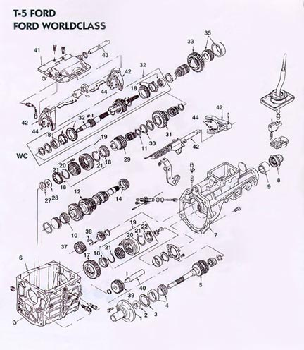 Borg warner t5 t5 world class rebuild kits bw t5 speed manual parts illustration is available sciox Choice Image