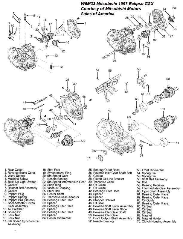 A833 Transmission Diagram on trucks with a 440 magnum engine