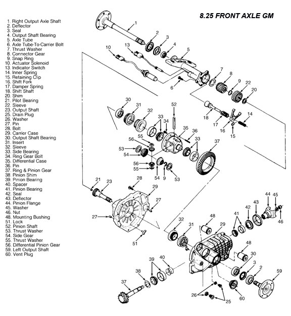 Gm 8 25 ifs front differential parts on dodge 2500 front axle diagram