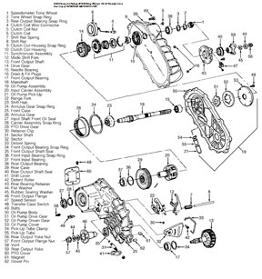 Parts for 