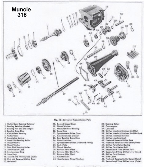200935838297 further Category view further Ford F100 Parts Catalog besides Chevy Tahoe Wiring Diagram additionally Muncie 3 speed ld overhaul kit. on 65 chevy truck parts