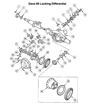 Varios Diferencial likewise Dana 60 Replacement Parts further Carrier Furnace Thermostat Wiring Diagram together with Differential Scat as well Chevrolet Silverado 1994 Chevy Silverado Front Axle Leak. on yukon rear differential diagram