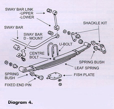 Jeep Yj Diagram on toggle switch wiring diagram