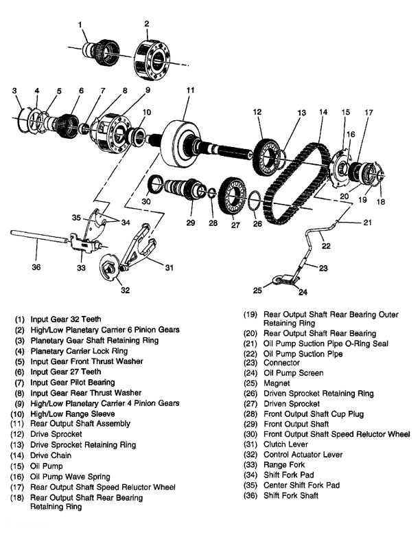 np246_interanal_lg rebuilt np246 transfer case rebuild kits and parts plus parts np246 wiring diagram at panicattacktreatment.co