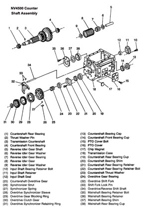 NV4500 Countershaft Parts