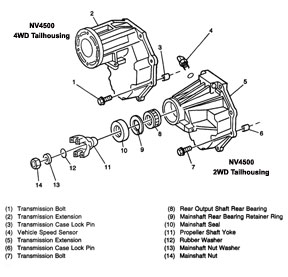 NV4500 tail housing parts
