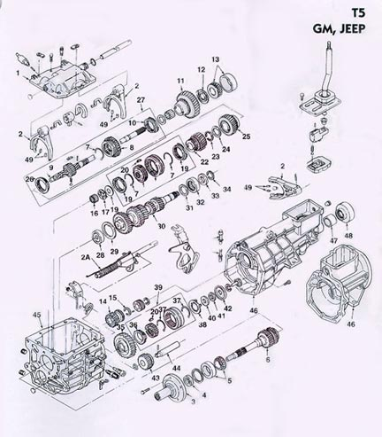 Borg Warner Actuator Wiring Diagram on wiring diagram 1997 jeep wrangler