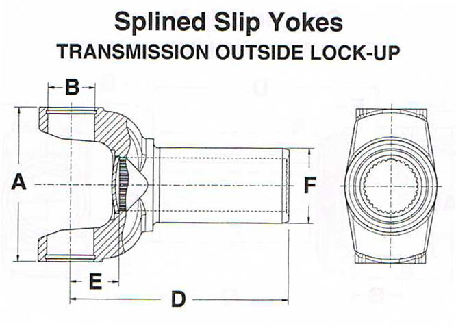 slipyoke_outside_lockup.jpg