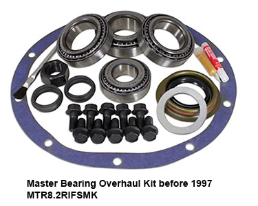 Master Bearing Overhaul Kit before 1997  MTR8.2RIFSMK .jpg