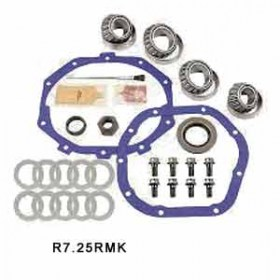 Bearing_Kit_C7.25_R7.25RMK-