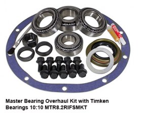 Master Bearing Overhaul Kit with Timken Bearings 10-10 MTR8.2RIFSMKT 1